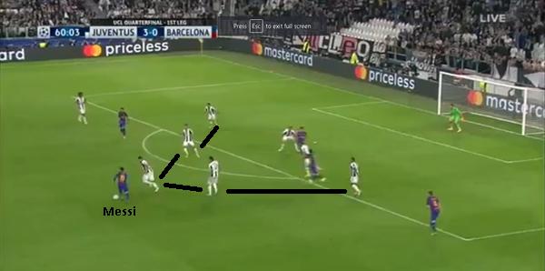 Juventus vs Barcelona - 1st leg , Champions league Quarter ...